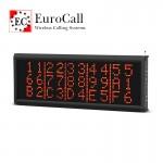 EuroCall EC-CR28 falra szerelhető, pontmátrix kijelző