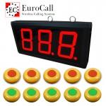 EuroCall asztali hívórendszer készlet, fali kijelzővel, 1 funkciós