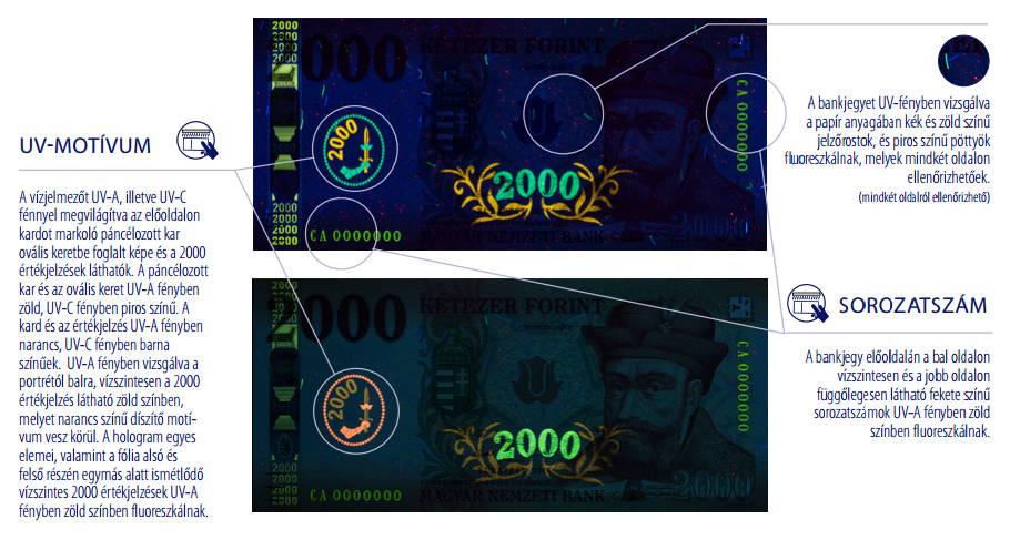 A megújult 2000 forintos bankjegy UV biztonsági elemei